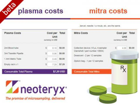 Cost Calculator for Clinical Trials