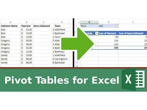 Crash Course On Excel: Pivot Tables,Excel Guide -  2020